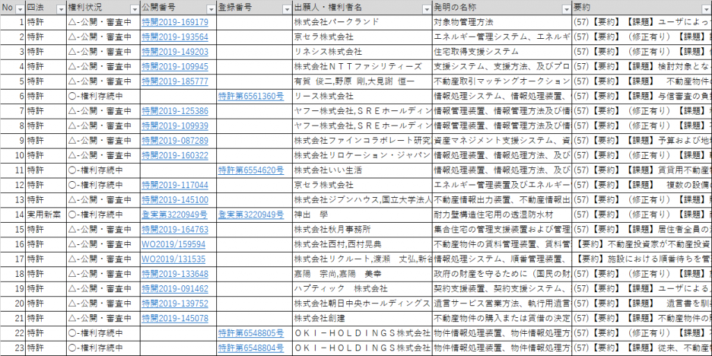 特許リスト